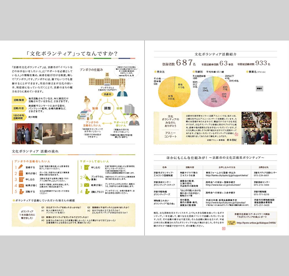 文化ボランティアきょうとパンフレットデザイン