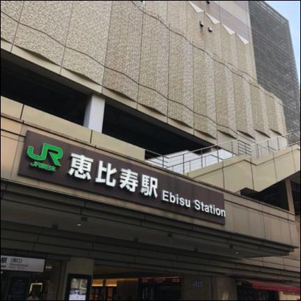 東京オフィス 場所探し